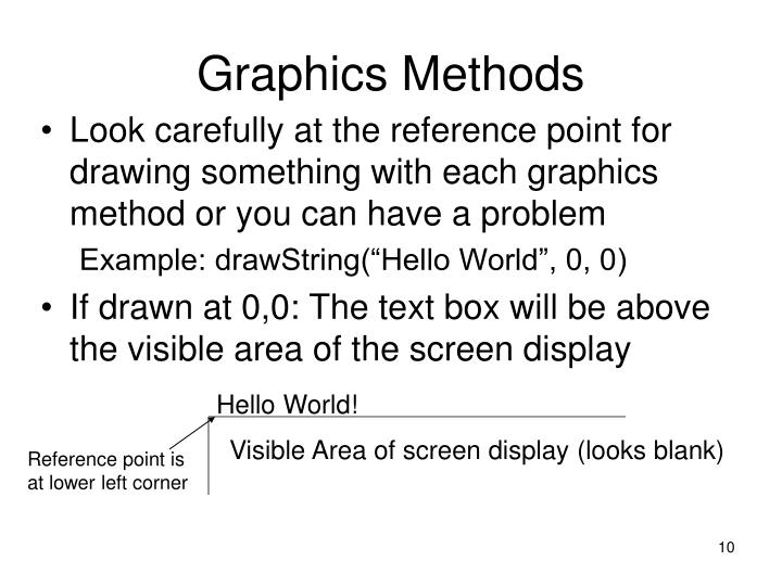 Graphics Methods