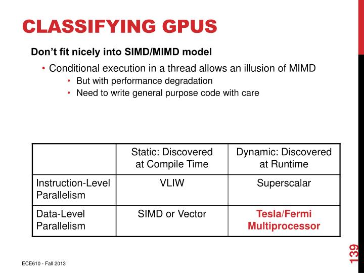 Classifying GPUs