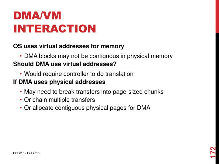 DMA/VM Interaction