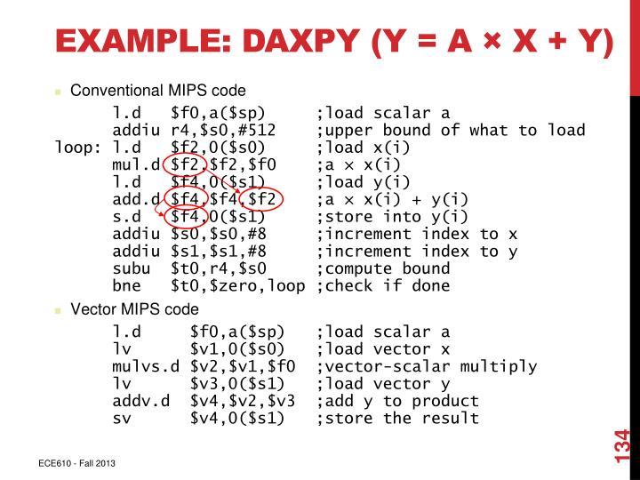Example: DAXPY (Y = a × X + Y)