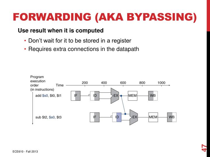 Forwarding (aka Bypassing)