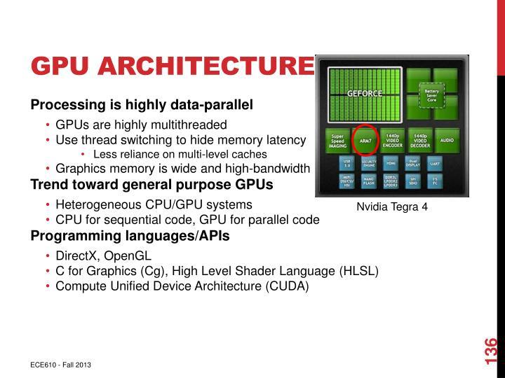 GPU Architectures
