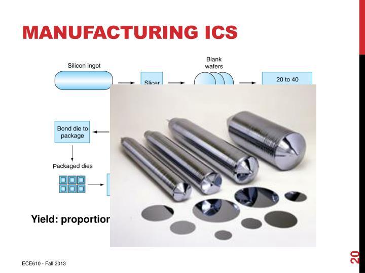 Manufacturing ICs