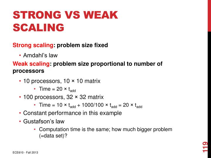 Strong vs Weak Scaling