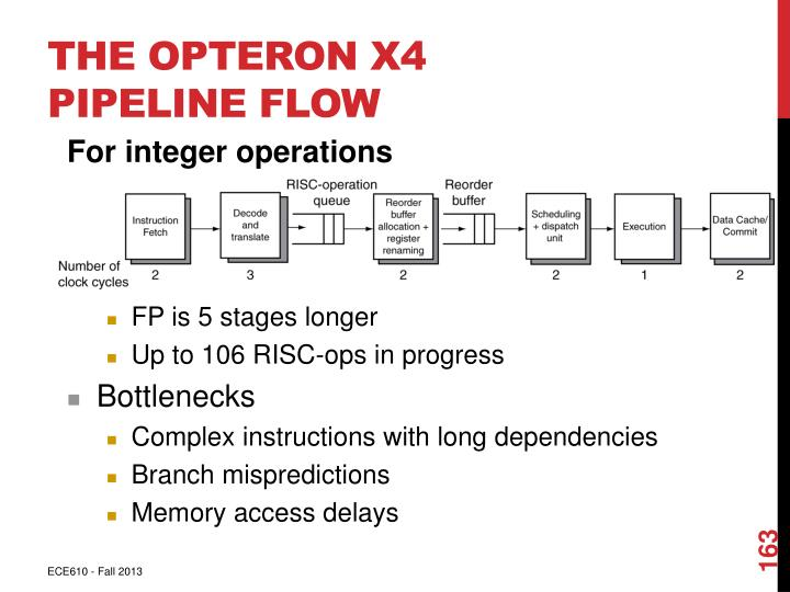 The Opteron X4 Pipeline Flow