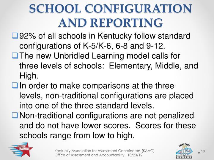 SCHOOL CONFIGURATION