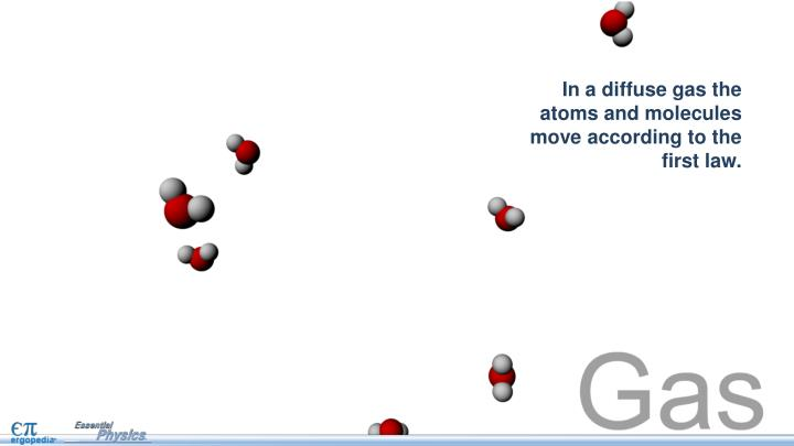 In a diffuse gas the atoms and molecules  move according to the first law.