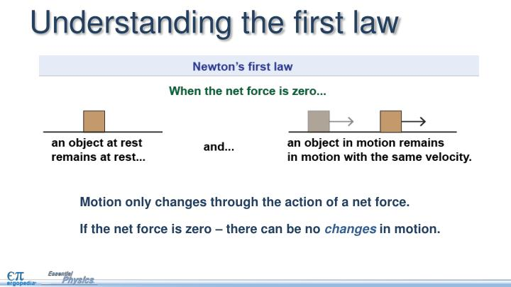 Understanding the first law