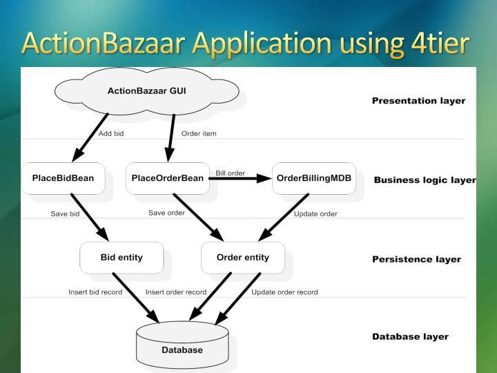 ActionBazaar
