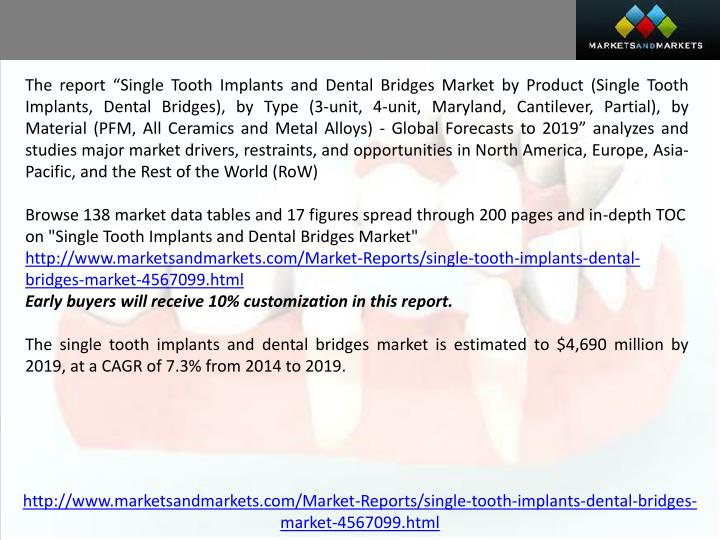 "The report ""Single Tooth Implants and Dental Bridges Market by Product (Single Tooth Implants, D..."