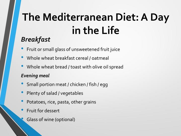 The Mediterranean Diet: A Day in the Life