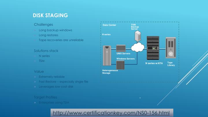 Disk Staging