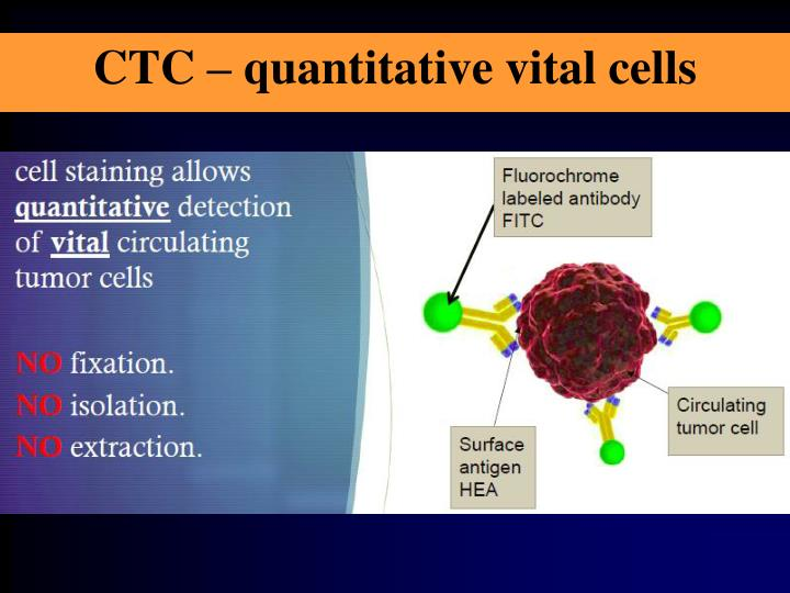 CTC – quantitative vital cells