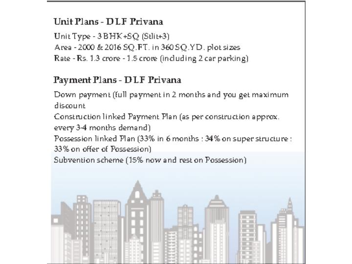 Call 9810100059 privana by dlf presentations