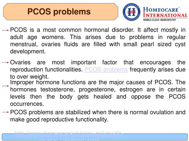 PCOS problems