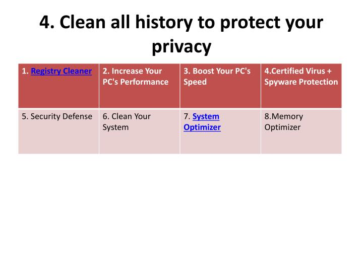 4 clean all history to protect your privacy