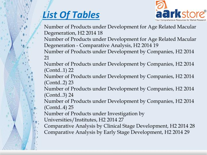 List Of Tables