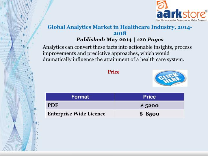 Global Analytics Market in Healthcare Industry, 2014-2018