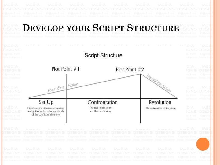 Develop your Script Structure