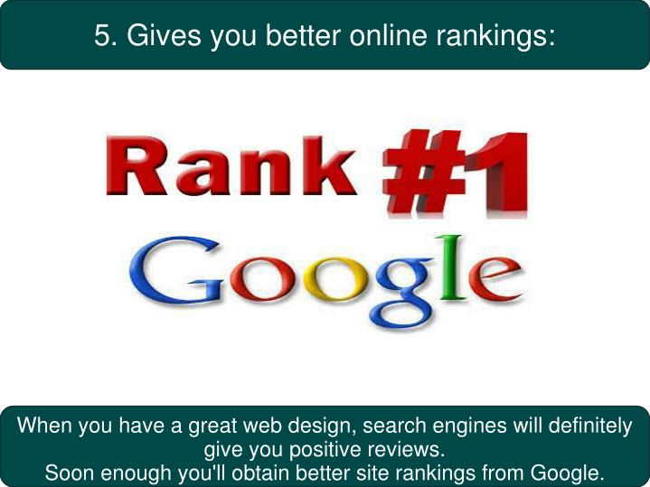 5. Gives you better online rankings: