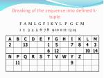 breaking of the sequence into defined k tuple