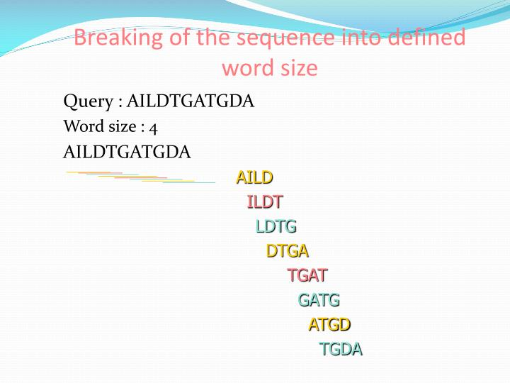 Breaking of the sequence into defined word size