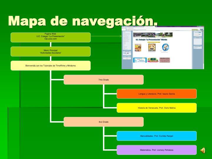 Mapa de navegación.