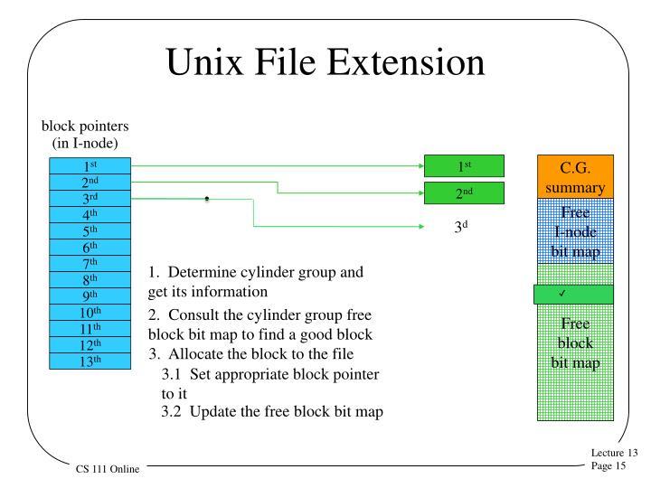 Unix File Extension