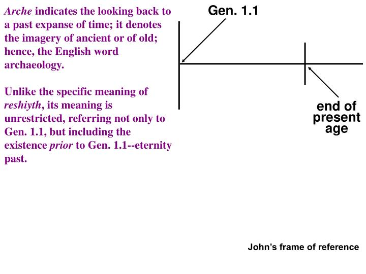 Gen. 1.1
