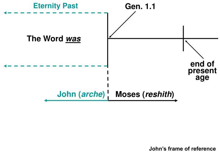 Eternity Past
