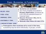 fees bursaries fundraising
