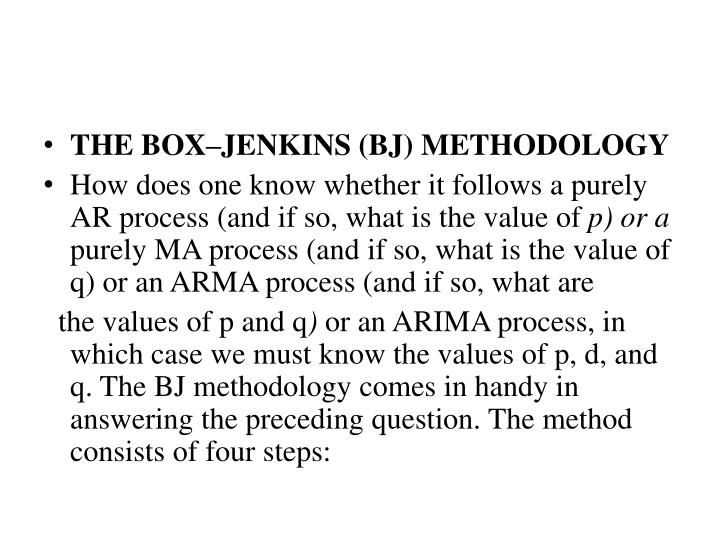 THE BOX–JENKINS (BJ) METHODOLOGY