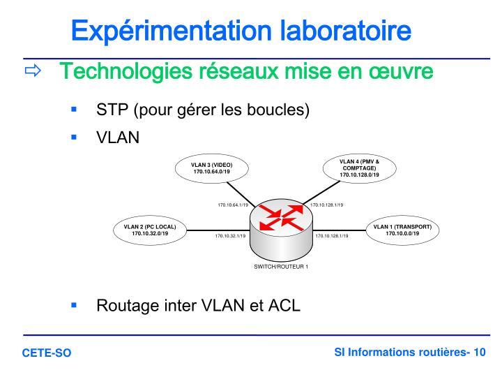 Expérimentation laboratoire