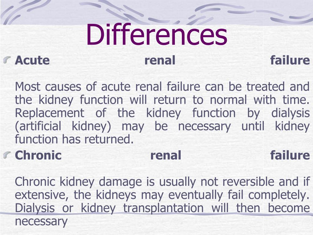 Ppt Renal Failure Acute And Chronic Powerpoint Presentation Free Download Id 5372760