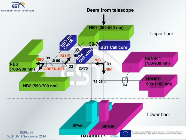 Beam from telescope