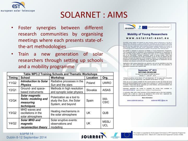 SOLARNET : AIMS