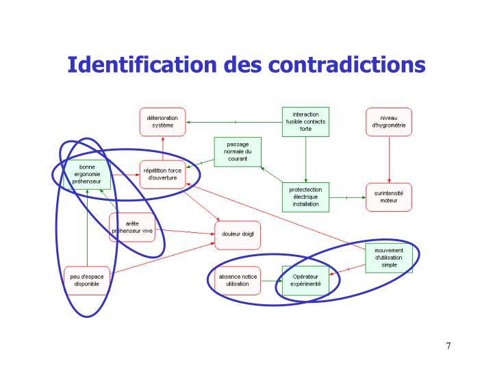 Identification des contradictions