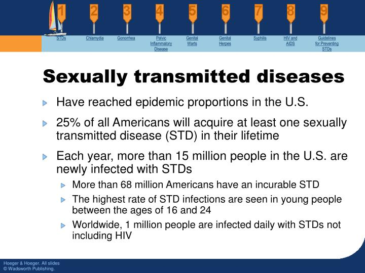 a report on the sexually transmitted disease epidemic