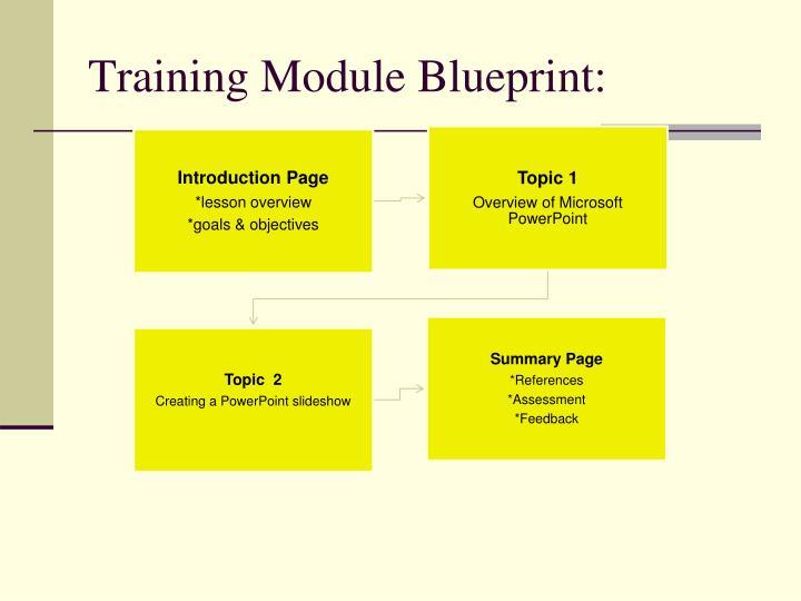 Training Module Blueprint: