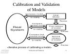 calibration and validation of models