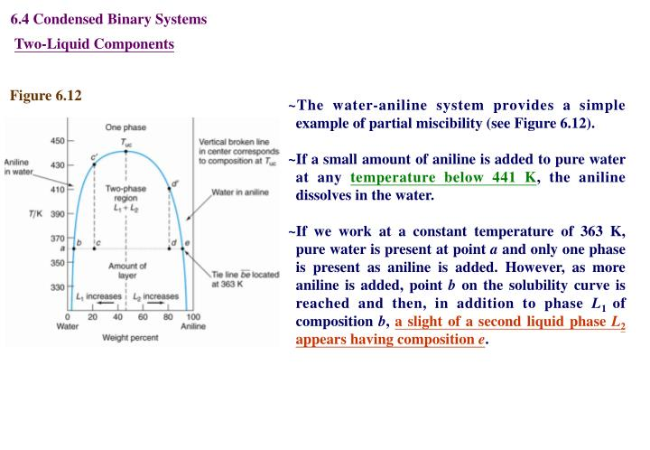 6.4 Condensed Binary Systems