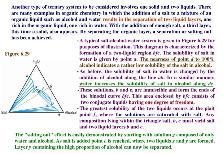 Another type of ternary system to be considered involves one solid and two liquids. There are many examples in organic chemistry in which the addition of a salt to a mixture of an organic liquid such as alcohol and water