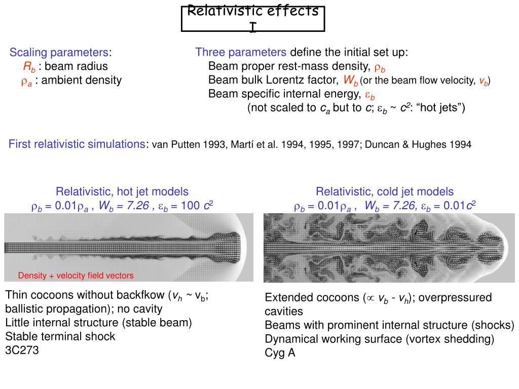 PPT - Relativistic effects in the structure and dynamics ...
