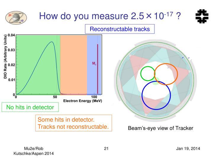 How do you measure 2.5×10