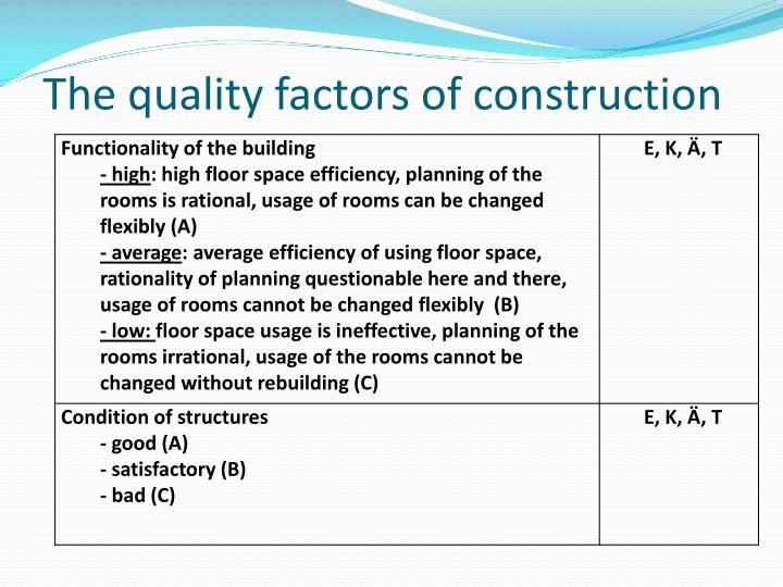 The quality factors