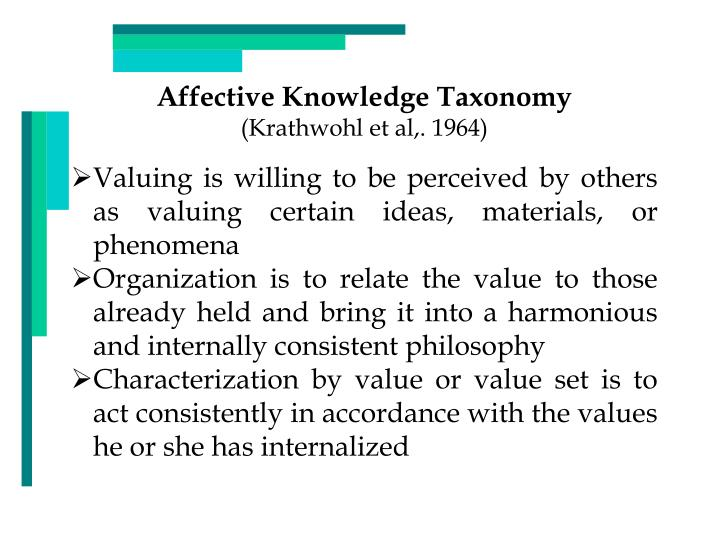 Affective Knowledge Taxonomy