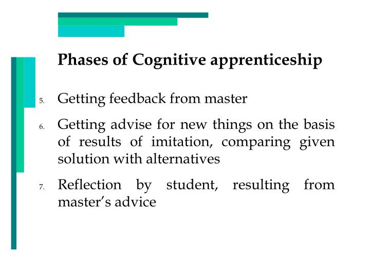Phases of Cognitive apprenticeship