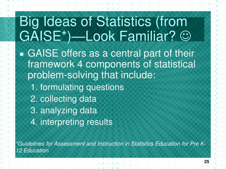 Big Ideas of Statistics (from GAISE*)—Look Familiar?