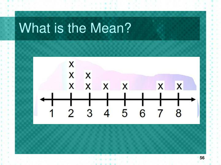 What is the Mean?
