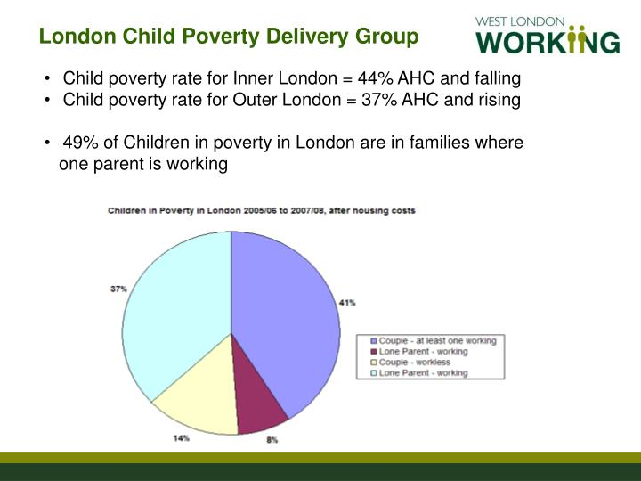 London child poverty delivery group